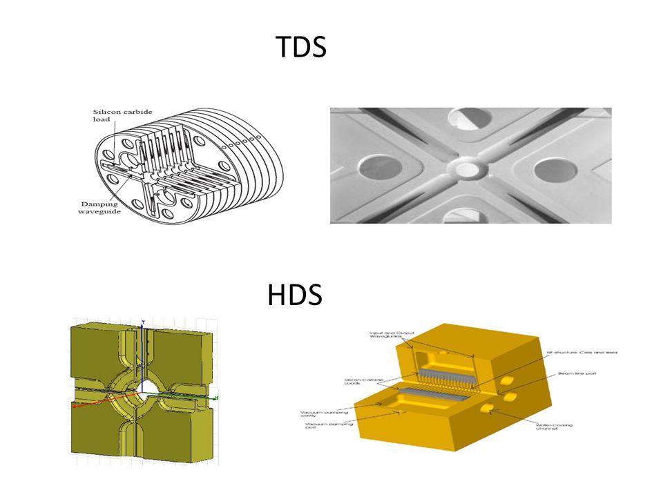 TDS HDS