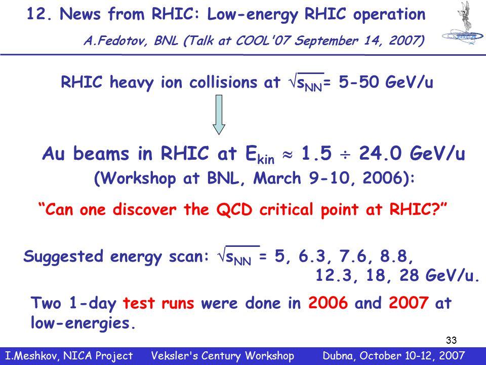 33 Au beams in RHIC at E kin  1.5  24.0 GeV/u (Workshop at BNL, March 9-10, 2006): Can one discover the QCD critical point at RHIC? RHIC heavy ion collisions at  s NN = 5-50 GeV/u Suggested energy scan:  s NN = 5, 6.3, 7.6, 8.8, 12.3, 18, 28 GeV/u.