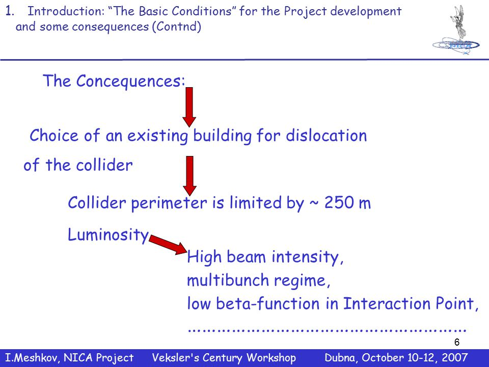 6 Choice of an existing building for dislocation of the collider Collider perimeter is limited by ~ 250 m Luminosity High beam intensity, multibunch regime, low beta-function in Interaction Point, ………………………………………………… 1.