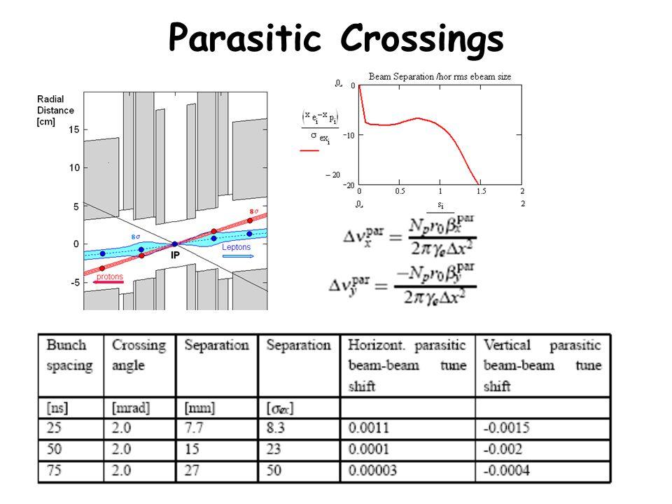 Parasitic Crossings