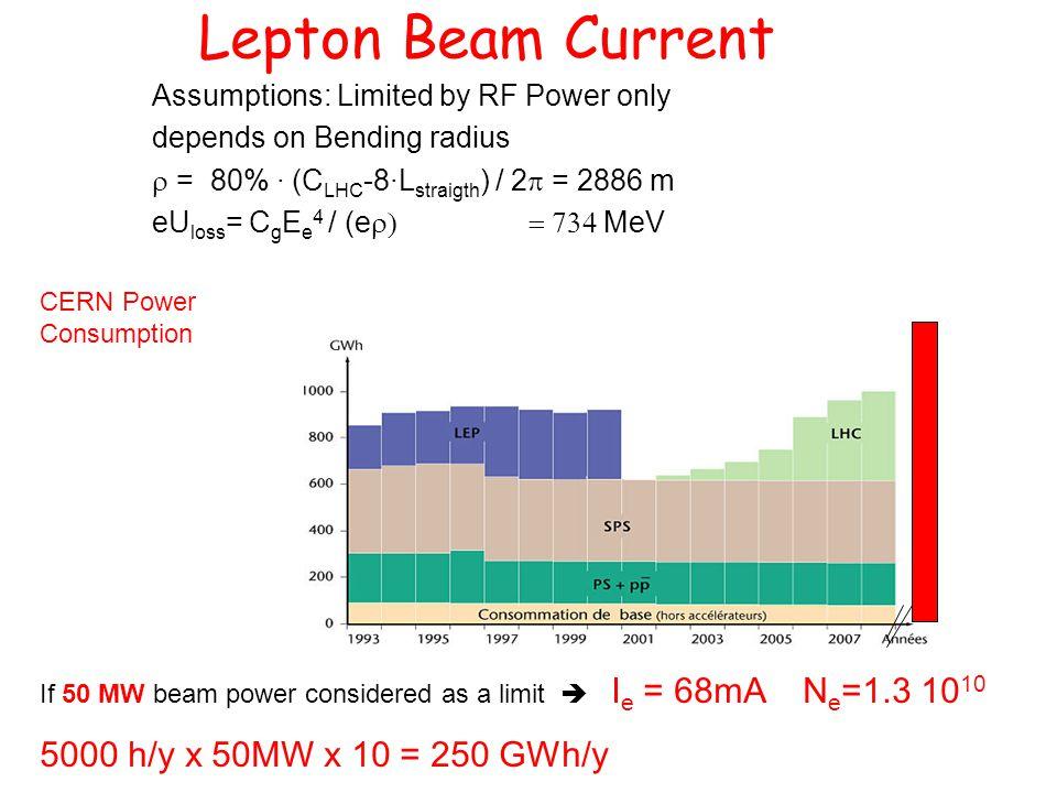 Beam-Beam Effect Central crossing beam-beam parameters well within the HERA range