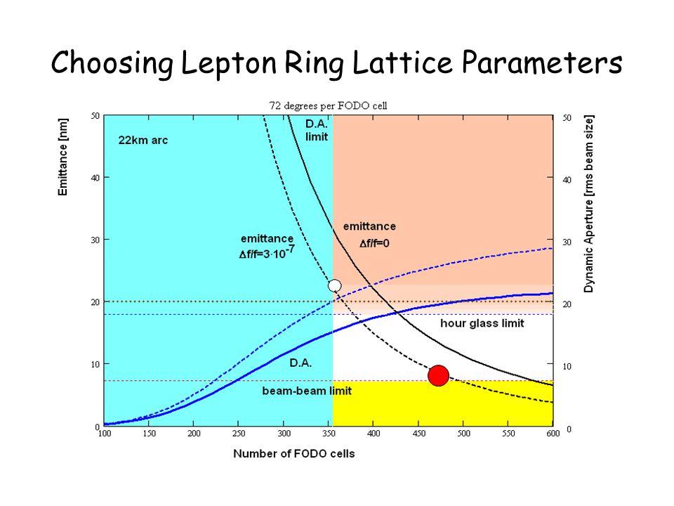 Choosing Lepton Ring Lattice Parameters