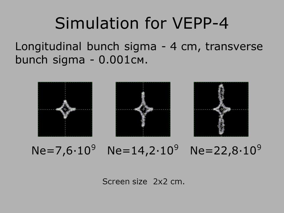 Simulation for VEPP-4 Longitudinal bunch sigma - 4 cm, transverse bunch sigma - 0.001см.