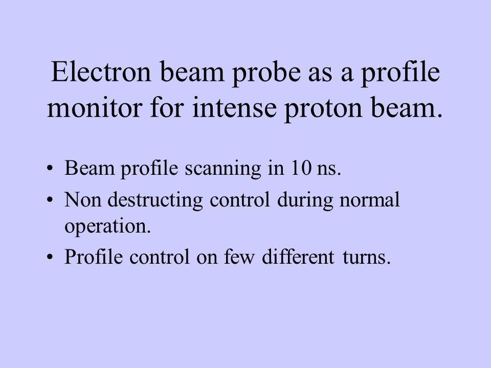 Electron beam probe as a profile monitor for intense proton beam.