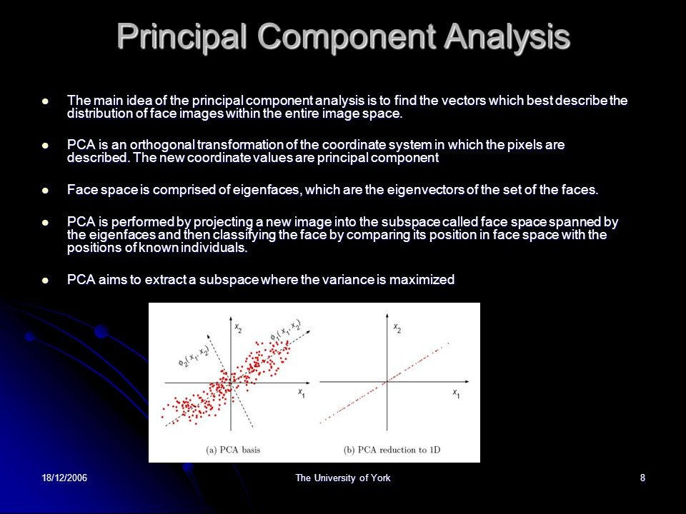 18/12/2006The University of York8 Principal Component Analysis The main idea of the principal component analysis is to find the vectors which best des