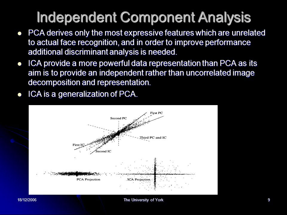 18/12/2006The University of York9 Independent Component Analysis PCA derives only the most expressive features which are unrelated to actual face reco