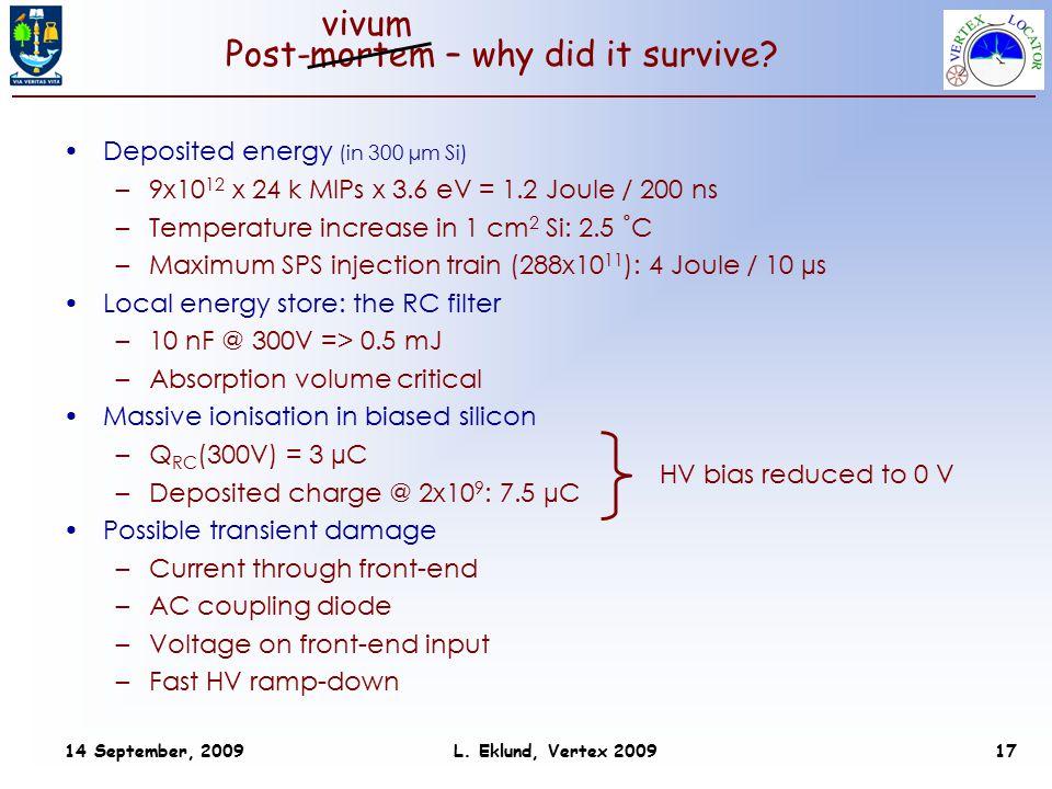 14 September, 2009 L. Eklund, Vertex 2009 17 Post-mortem – why did it survive.