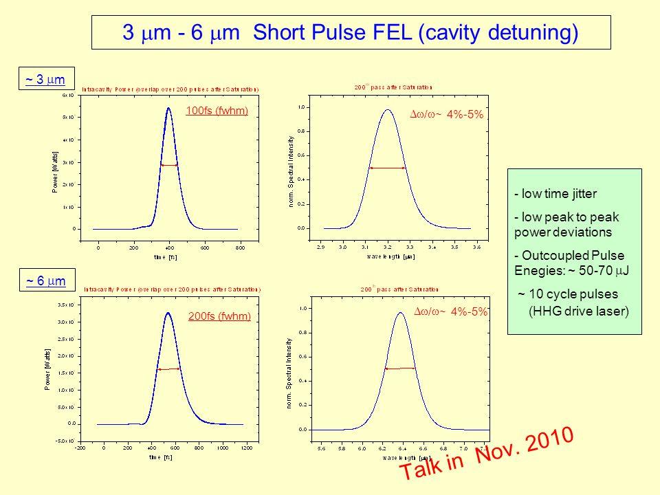 ~ 3 m /~ 4%-5% 100fs (fwhm) 200fs (fwhm) 3  m - 6  m Short Pulse FEL (cavity detuning) /~ 4%-5% - low time jitter - low peak to peak power deviations - Outcoupled Pulse Enegies: ~ 50-70 J ~ 10 cycle pulses (HHG drive laser) ~ 6 m Talk in Nov.