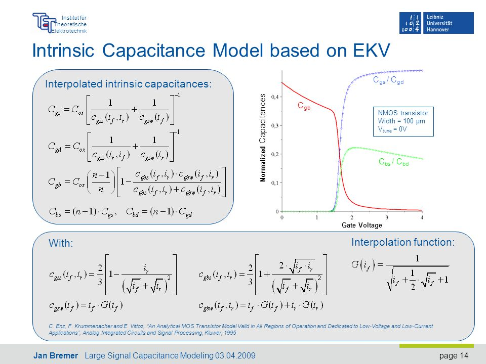 page 14 Institut für Theoretische Elektrotechnik Jan Bremer Large Signal Capacitance Modeling 03.04.2009 Intrinsic Capacitance Model based on EKV C.