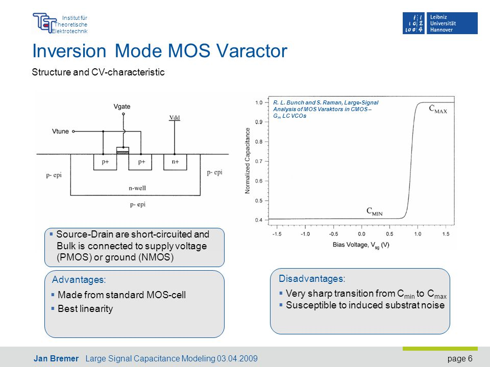 page 6 Institut für Theoretische Elektrotechnik Jan Bremer Large Signal Capacitance Modeling 03.04.2009 Inversion Mode MOS Varactor Structure and CV-characteristic R.