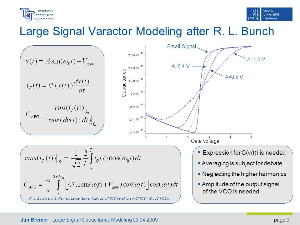 page 9 Institut für Theoretische Elektrotechnik Jan Bremer Large Signal Capacitance Modeling 03.04.2009 Large Signal Varactor Modeling after R.