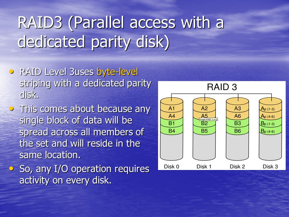 RAID3 (Parallel access with a dedicated parity disk) RAID Level 3uses byte-level striping with a dedicated parity disk.