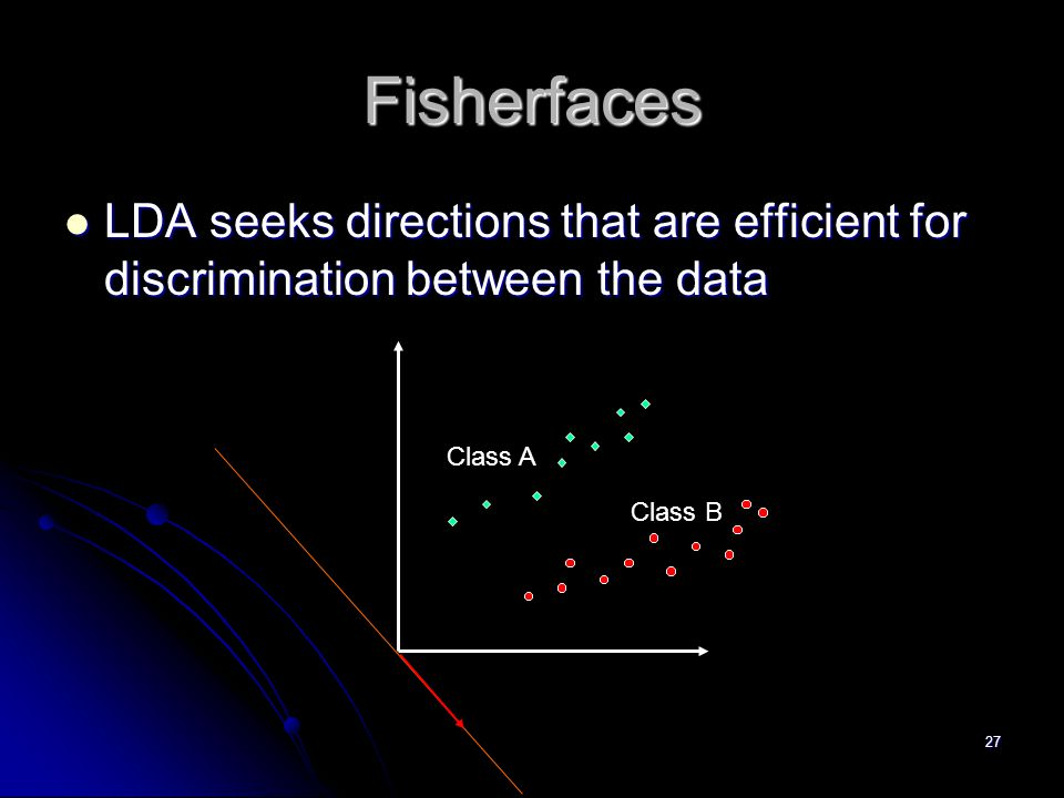 27 Fisherfaces LDA seeks directions that are efficient for discrimination between the data LDA seeks directions that are efficient for discrimination