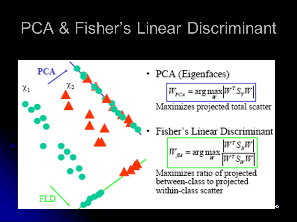 42 PCA & Fisher's Linear Discriminant