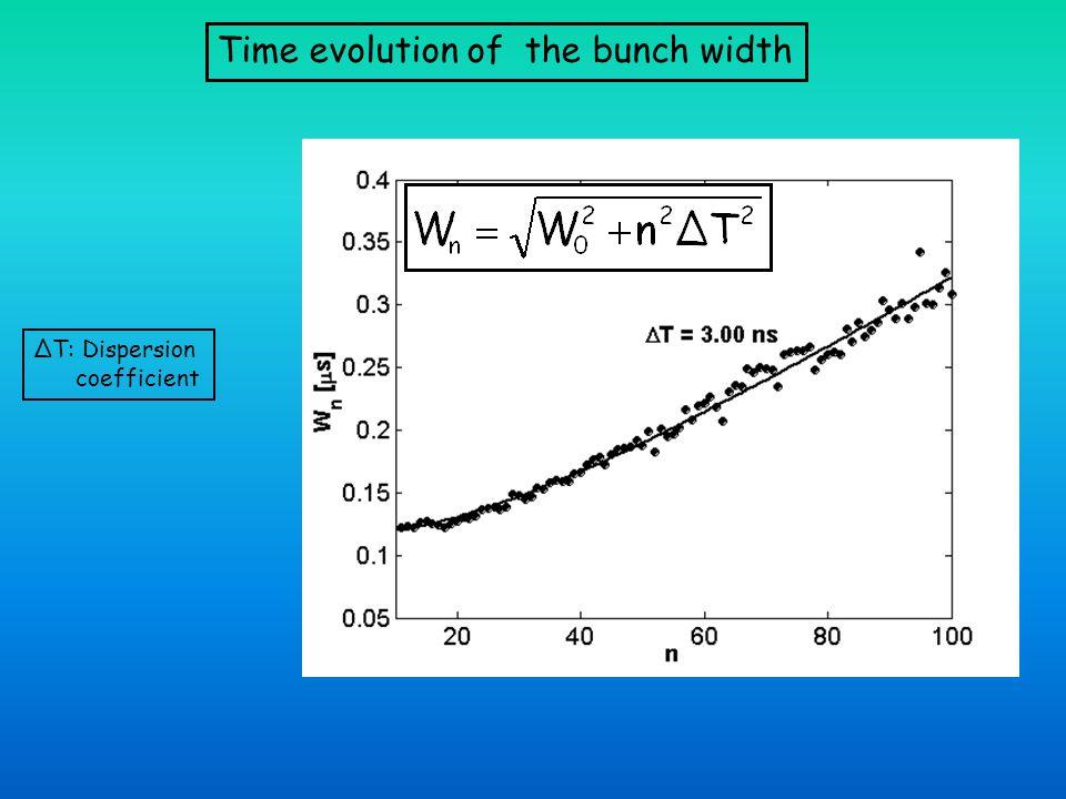 Harmonic Oscillator Oscillation time: Linear Trap Time focusing , space focusing , momentum focusing
