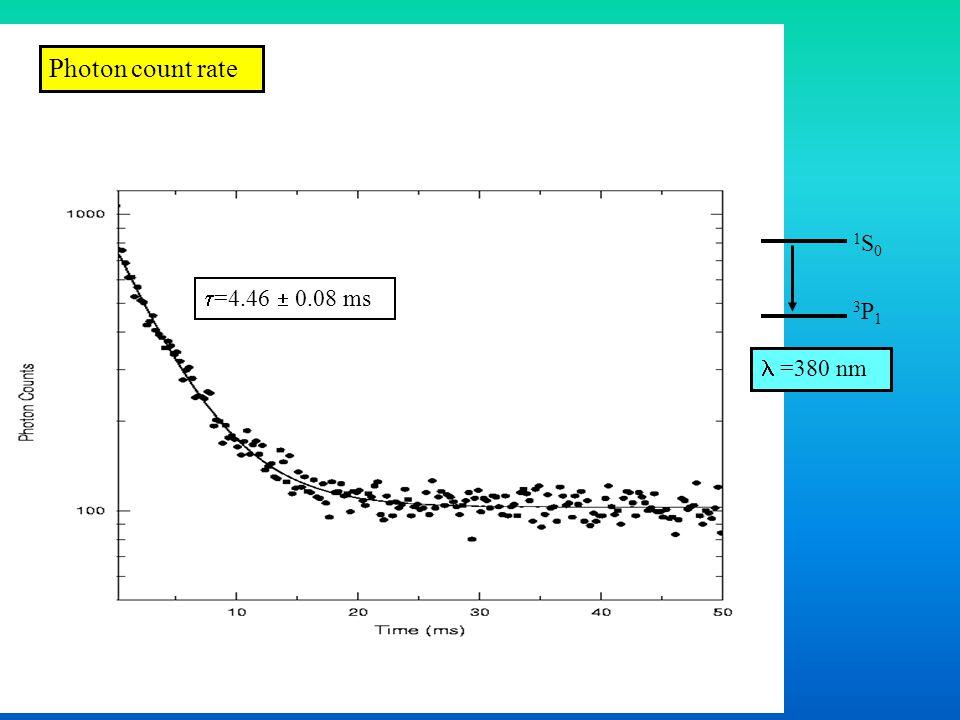 Beam lifetime: 4.2 keV, Xe ++. =310  2 ms.
