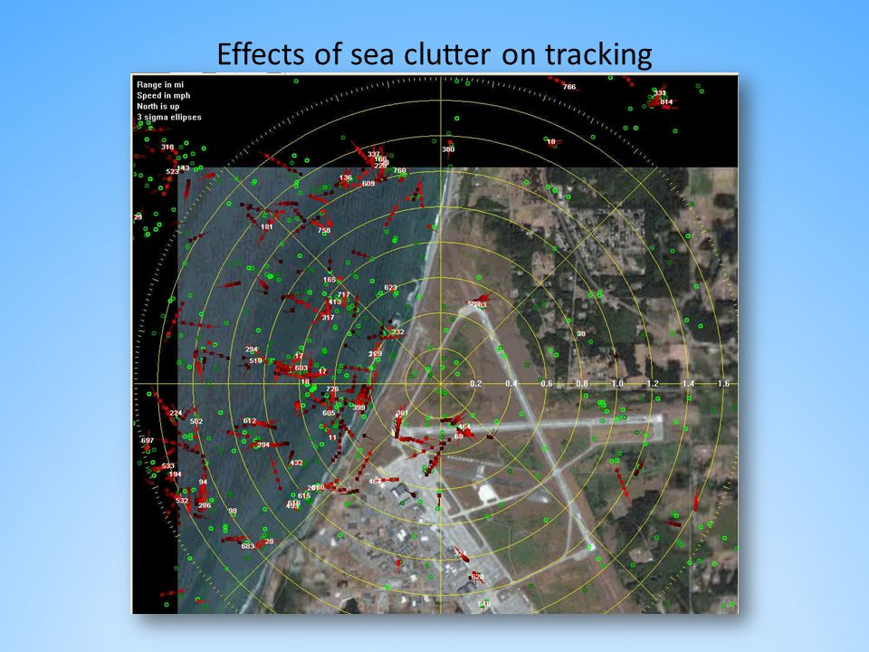 Effects of sea clutter on tracking