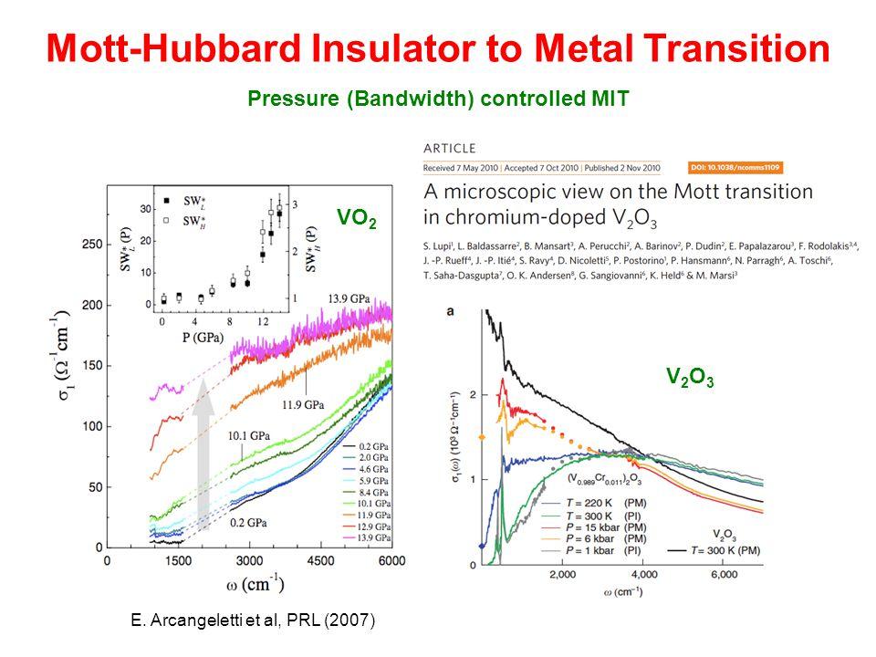 Mott-Hubbard Insulator to Metal Transition E. Arcangeletti et al, PRL (2007) VO 2 Pressure (Bandwidth) controlled MIT V2O3V2O3
