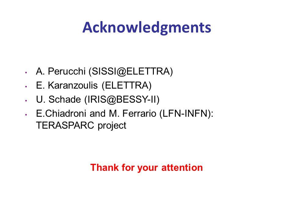 Acknowledgments A. Perucchi (SISSI@ELETTRA) E. Karanzoulis (ELETTRA) U. Schade (IRIS@BESSY-II) E.Chiadroni and M. Ferrario (LFN-INFN): TERASPARC proje