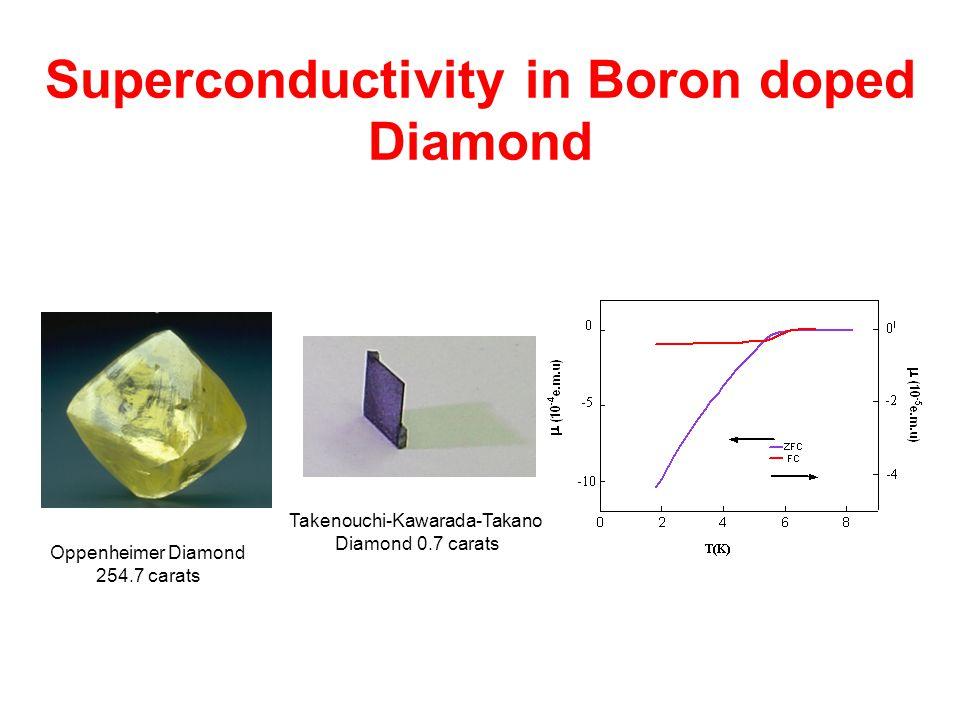 Superconductivity in Boron doped Diamond Oppenheimer Diamond 254.7 carats Takenouchi-Kawarada-Takano Diamond 0.7 carats