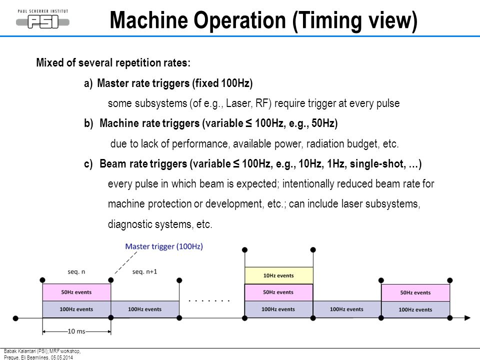 Mixed of several repetition rates: a)Master rate triggers (fixed 100Hz) some subsystems (of e.g., Laser, RF) require trigger at every pulse b) Machine rate triggers (variable ≤ 100Hz, e.g., 50Hz) due to lack of performance, available power, radiation budget, etc.