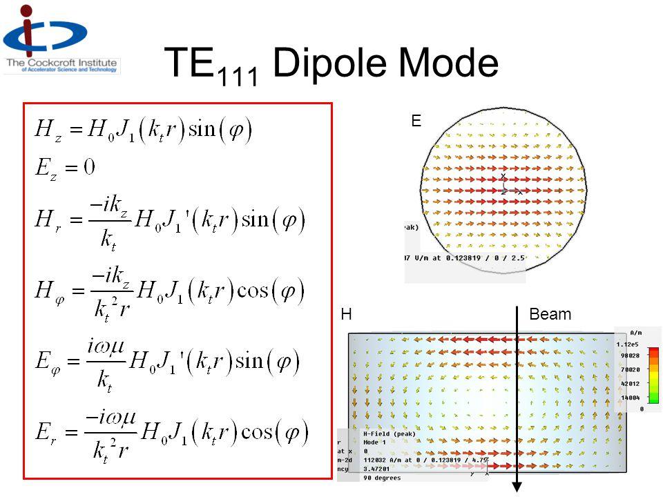 TE 111 Dipole Mode E HBeam