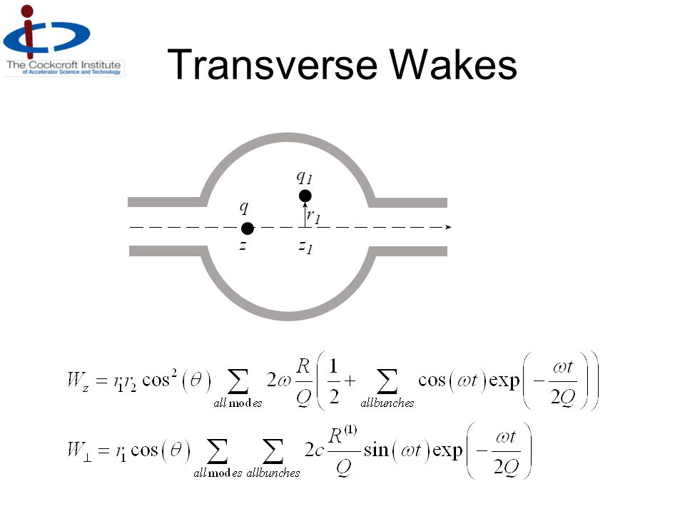 Transverse Wakes