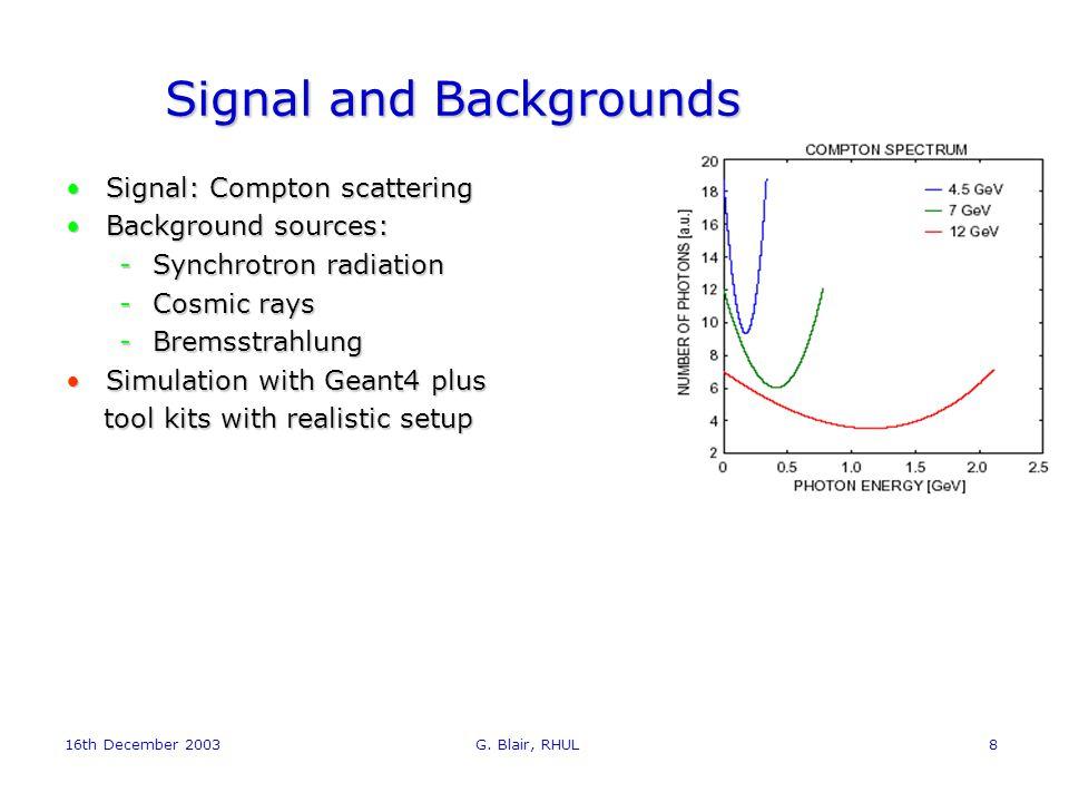 16th December 2003 G. Blair, RHUL8 Signal and Backgrounds Signal: Compton scatteringSignal: Compton scattering Background sources:Background sources: