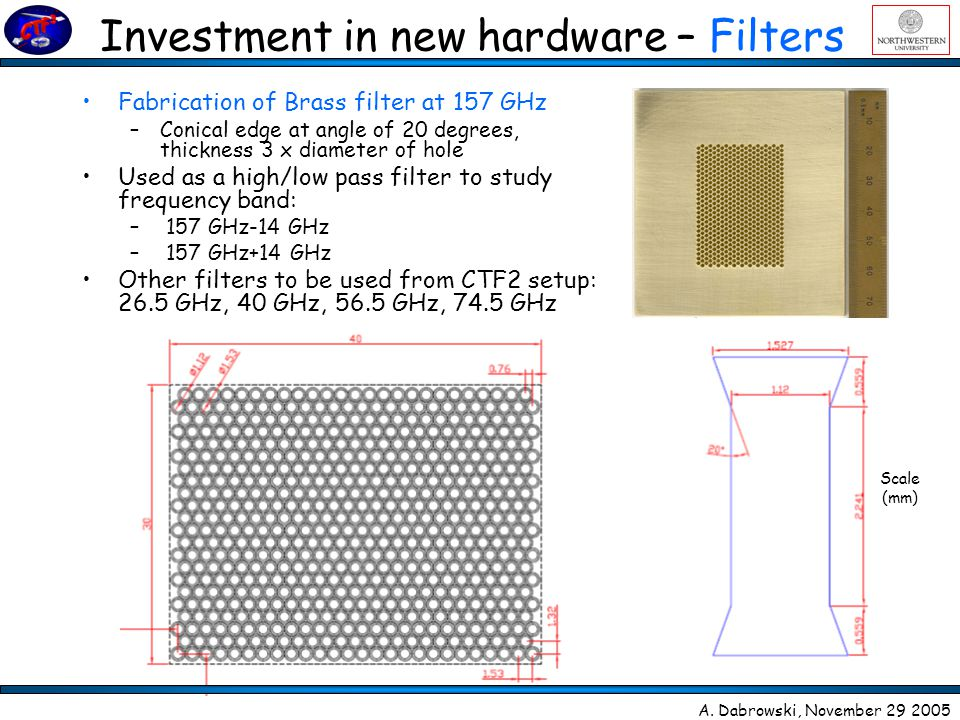 Investment in new hardware – Filters A.