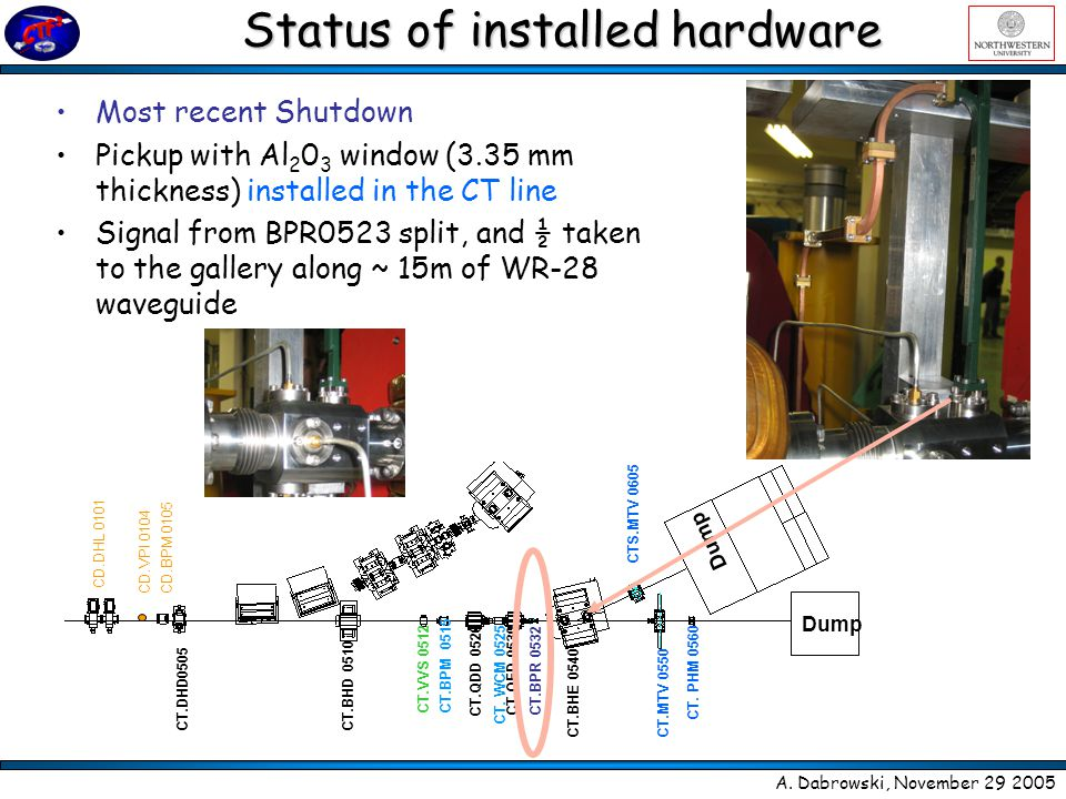Status of installed hardware Most recent Shutdown Pickup with Al 2 0 3 window (3.35 mm thickness) installed in the CT line Signal from BPR0523 split, and ½ taken to the gallery along ~ 15m of WR-28 waveguide A.
