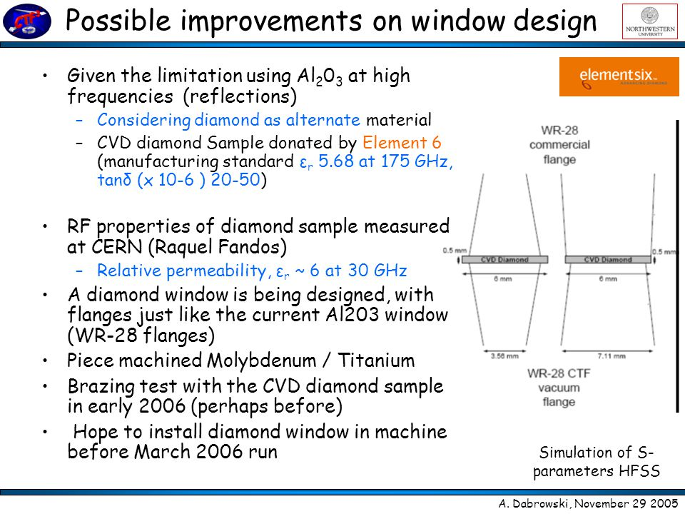 Possible improvements on window design Given the limitation using Al 2 0 3 at high frequencies (reflections) –Considering diamond as alternate material –CVD diamond Sample donated by Element 6 (manufacturing standard ε r 5.68 at 175 GHz, tanδ (x 10-6 ) 20-50) RF properties of diamond sample measured at CERN (Raquel Fandos) –Relative permeability, ε r ~ 6 at 30 GHz A diamond window is being designed, with flanges just like the current Al203 window (WR-28 flanges) Piece machined Molybdenum / Titanium Brazing test with the CVD diamond sample in early 2006 (perhaps before) Hope to install diamond window in machine before March 2006 run A.