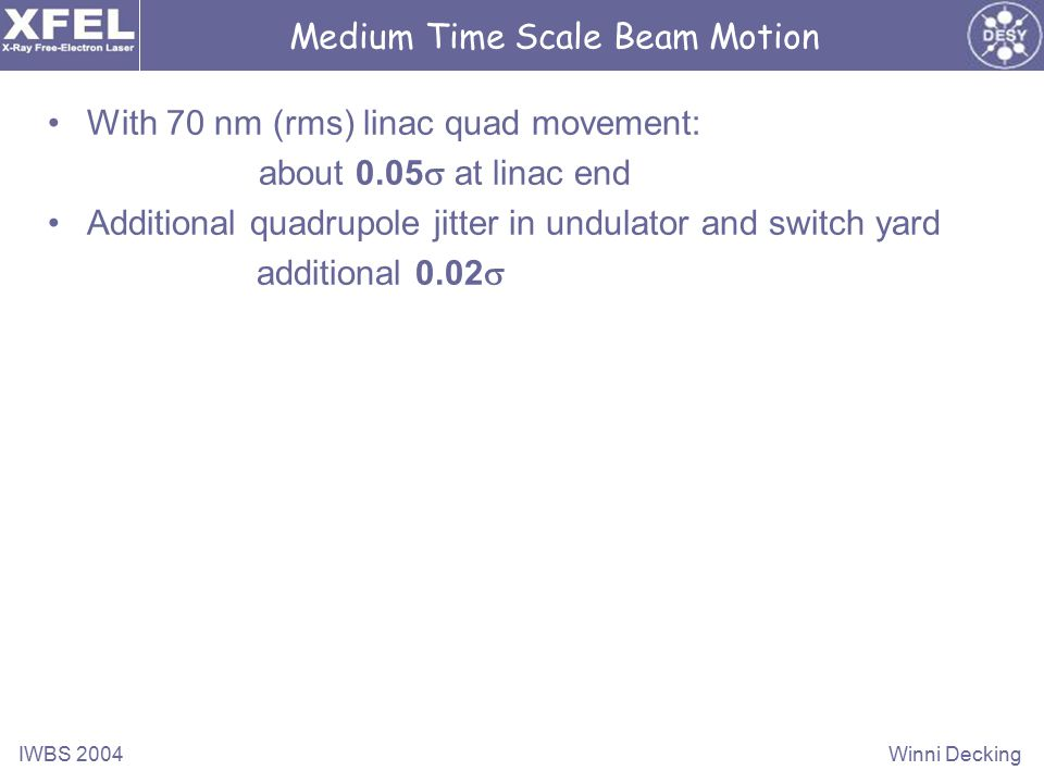 IWBS 2004Winni Decking Medium Time Scale Beam Motion With 70 nm (rms) linac quad movement: about 0.05  at linac end Additional quadrupole jitter in undulator and switch yard additional 0.02 