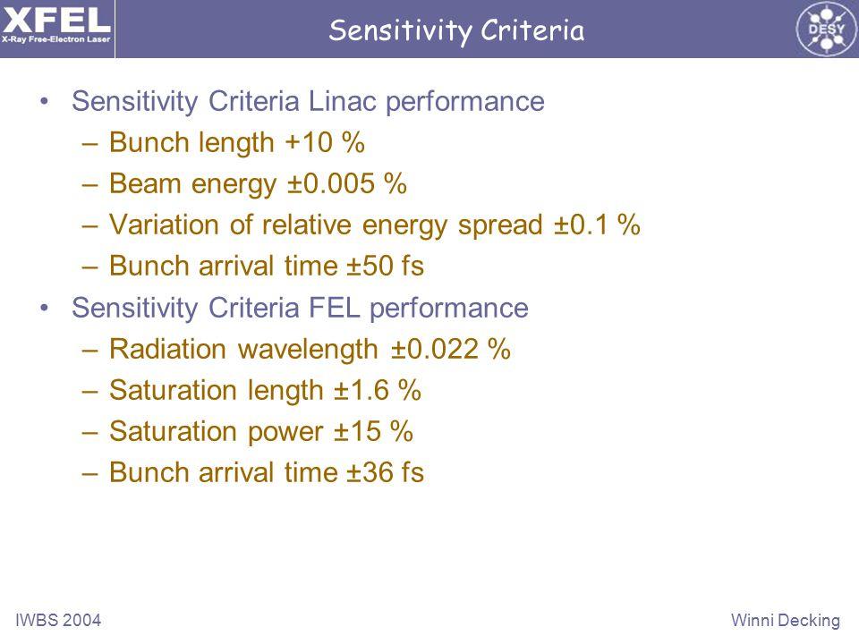 IWBS 2004Winni Decking Sensitivity Criteria Sensitivity Criteria Linac performance –Bunch length +10 % –Beam energy ±0.005 % –Variation of relative energy spread ±0.1 % –Bunch arrival time ±50 fs Sensitivity Criteria FEL performance –Radiation wavelength ±0.022 % –Saturation length ±1.6 % –Saturation power ±15 % –Bunch arrival time ±36 fs