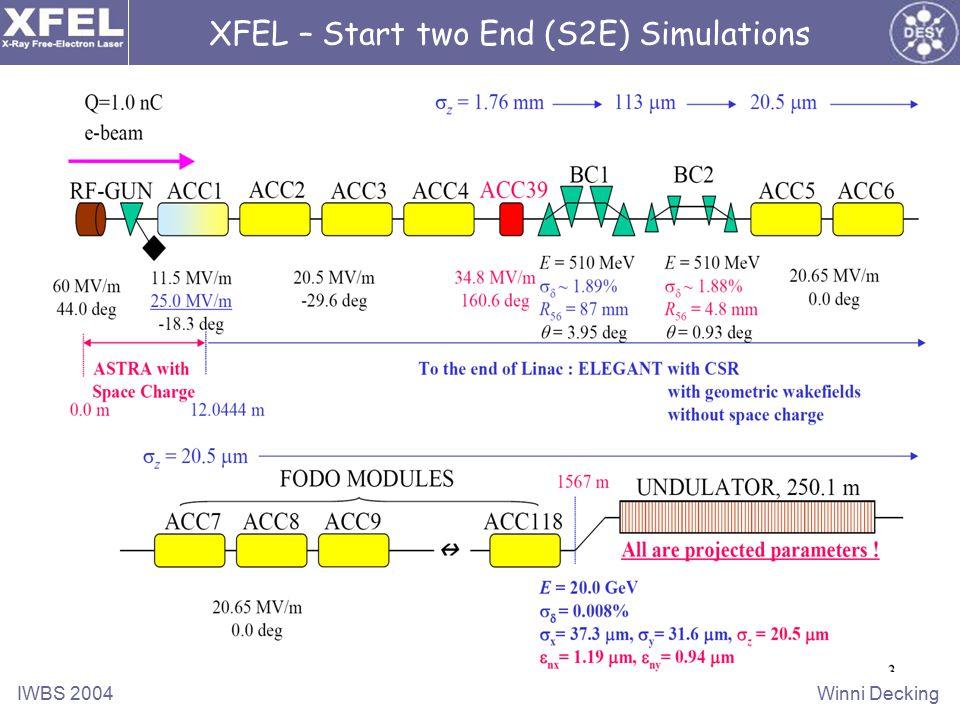 IWBS 2004Winni Decking XFEL – Start two End (S2E) Simulations