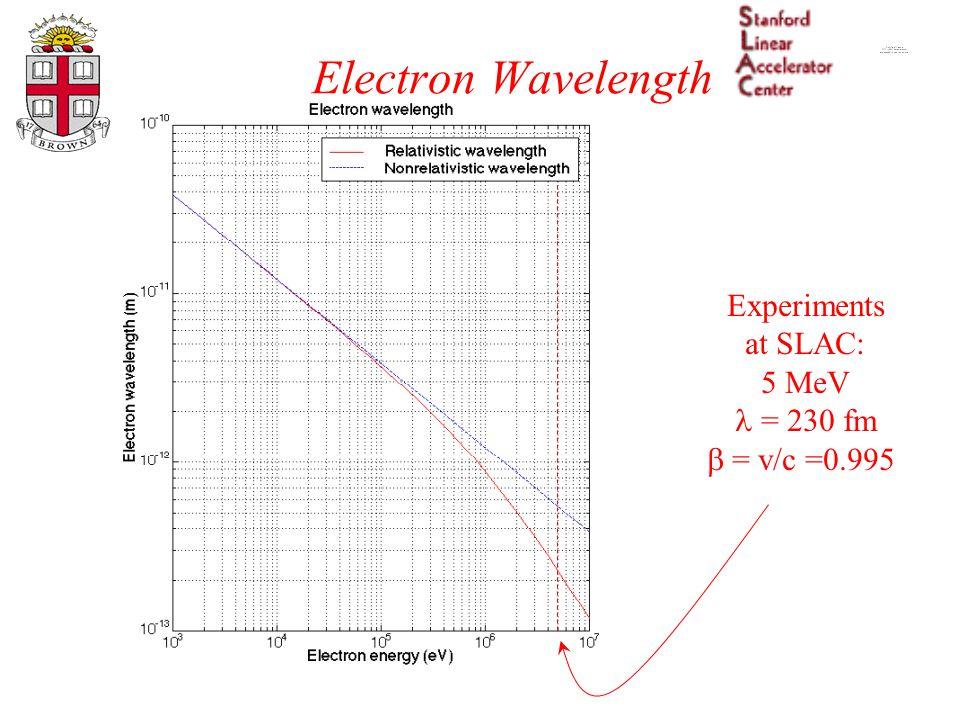 Electron Wavelength Experiments at SLAC: 5 MeV = 230 fm  = v/c =0.995