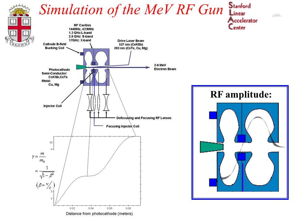 Simulation of the MeV RF Gun RF amplitude:
