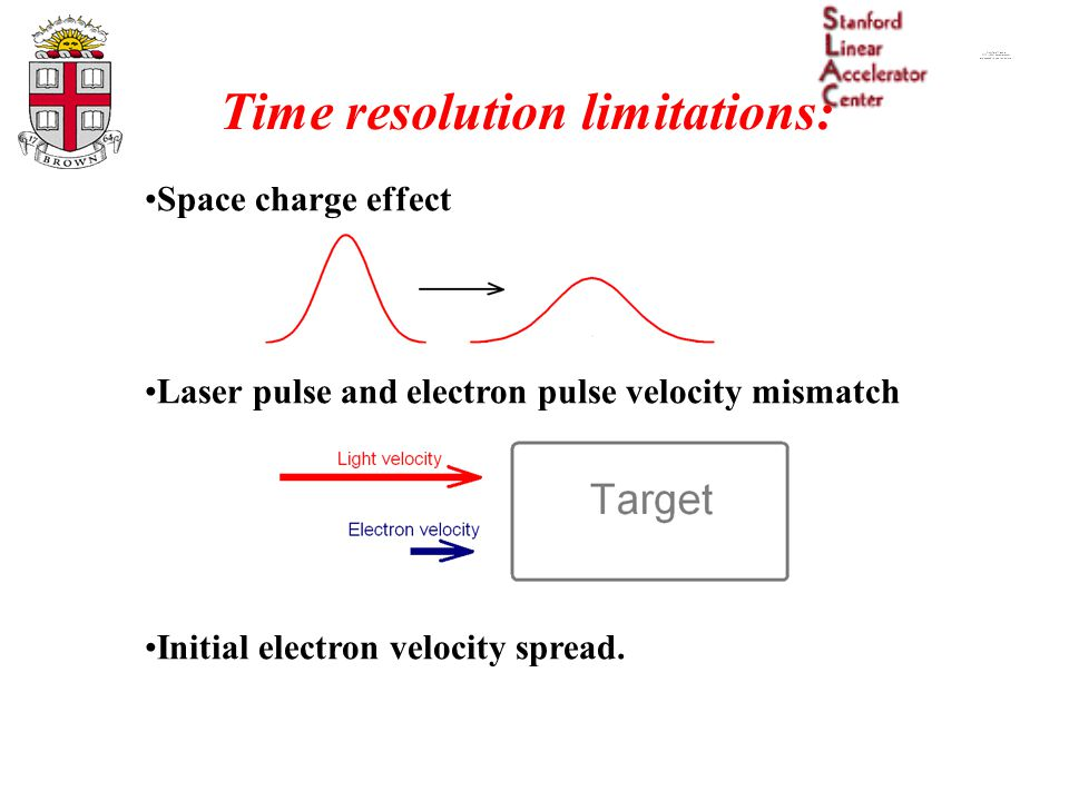 Time resolution limitations: Space charge effect Laser pulse and electron pulse velocity mismatch Initial electron velocity spread.