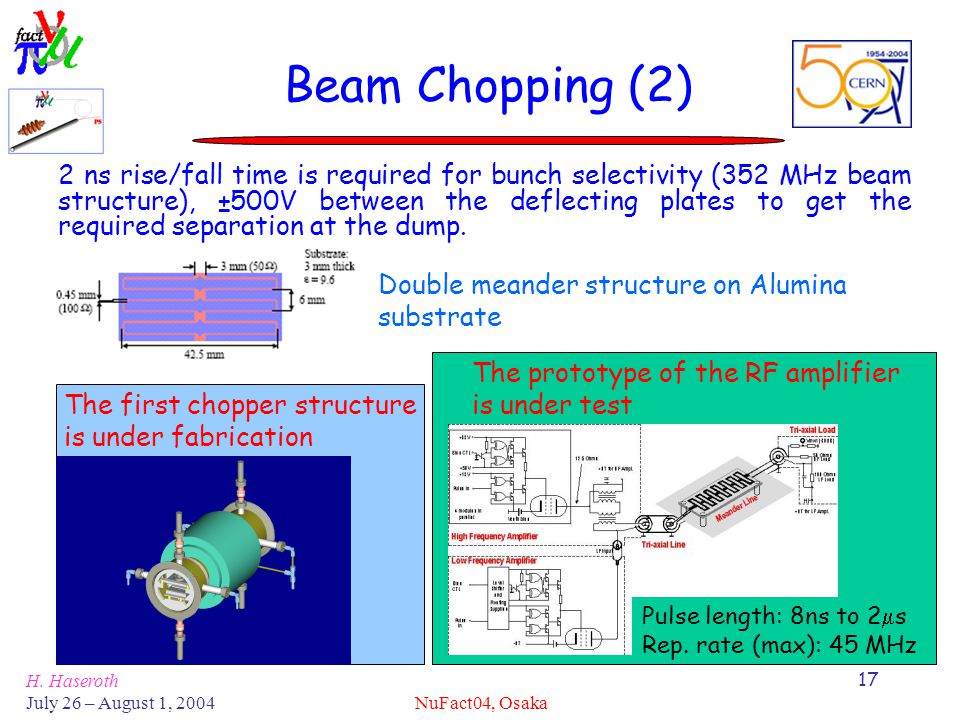 H. Haseroth July 26 – August 1, 2004 NuFact04, Osaka 17 Beam Chopping (2) 2 ns rise/fall time is required for bunch selectivity (352 MHz beam structur