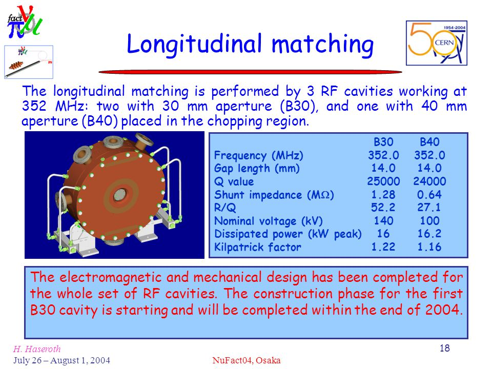 H. Haseroth July 26 – August 1, 2004 NuFact04, Osaka 18 Longitudinal matching The longitudinal matching is performed by 3 RF cavities working at 352 M
