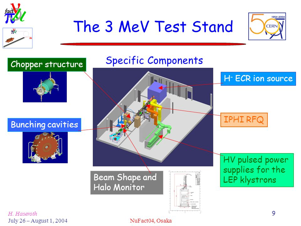 H. Haseroth July 26 – August 1, 2004 NuFact04, Osaka 9 The 3 MeV Test Stand H - ECR ion source HV pulsed power supplies for the LEP klystrons Specific