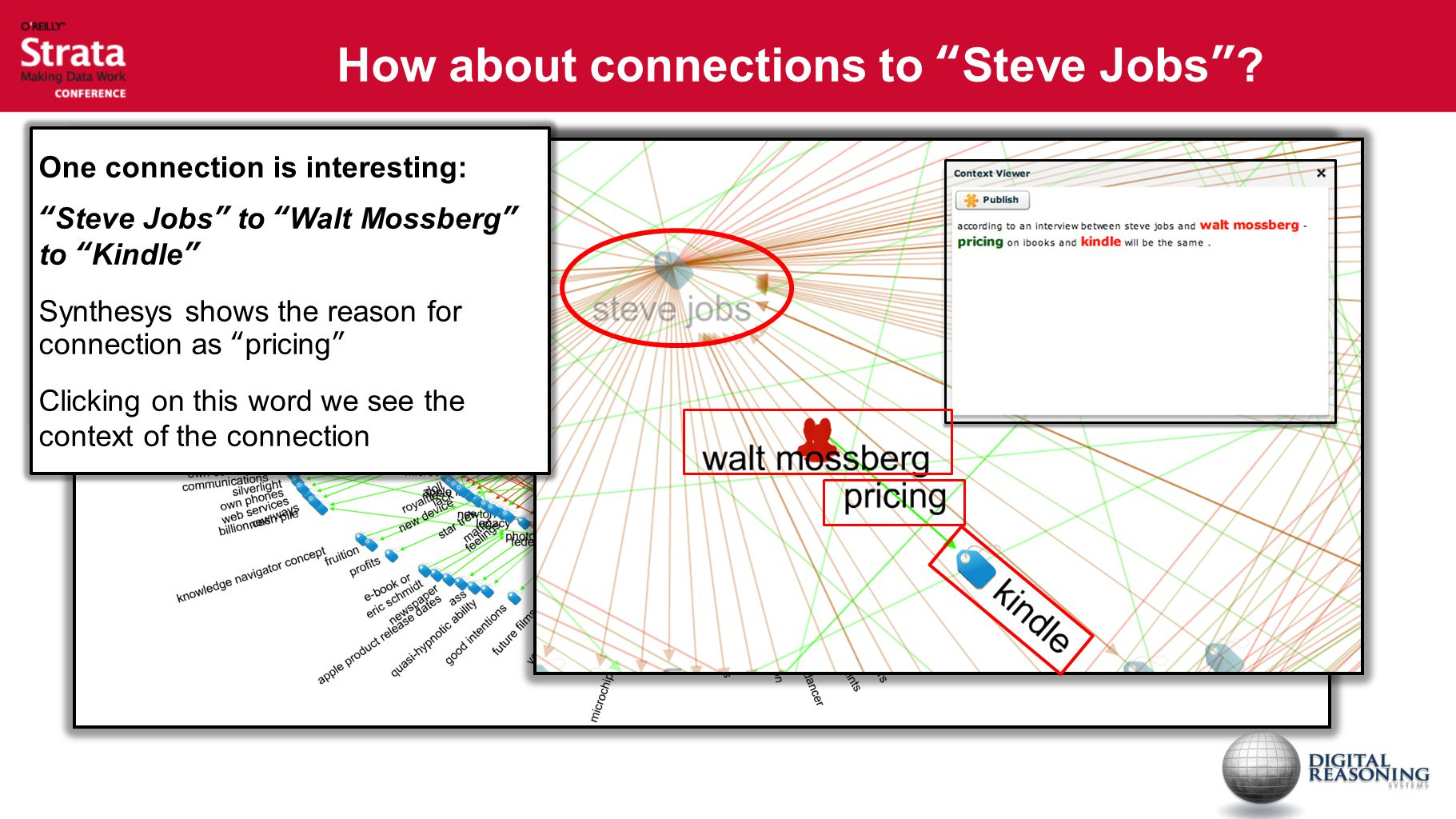 How about connections to Steve Jobs .