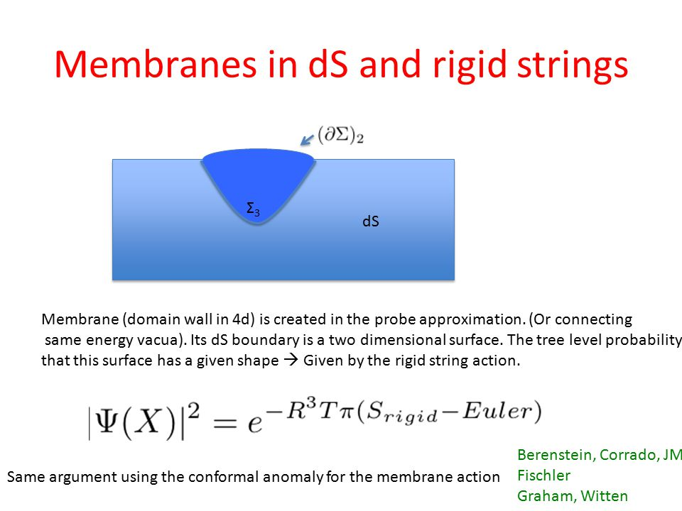 Membranes in dS and rigid strings Membrane (domain wall in 4d) is created in the probe approximation.