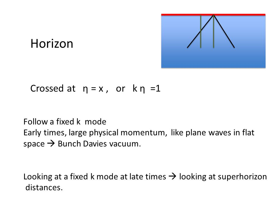 Horizon Crossed at η = x, or k η =1 Follow a fixed k mode Early times, large physical momentum, like plane waves in flat space  Bunch Davies vacuum.