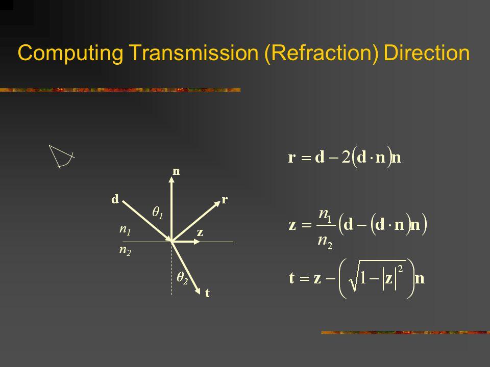 Computing Transmission (Refraction) Direction d n r t n1n1 n2n2 θ2θ2 θ1θ1 z θ2θ2