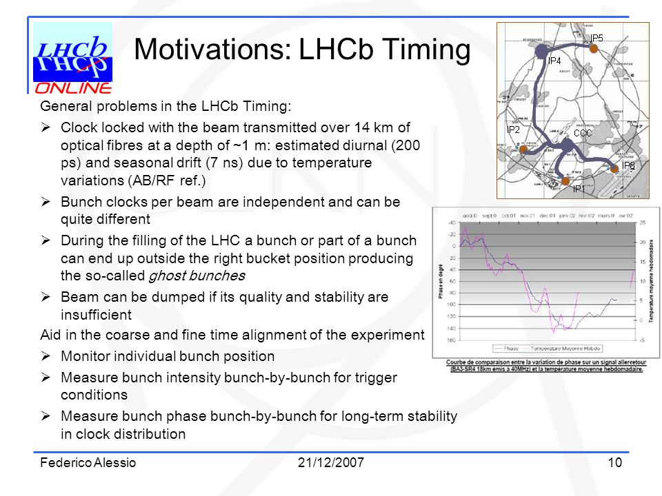 Federico Alessio21/12/200710 Motivations: LHCb Timing Aid in the coarse and fine time alignment of the experiment  Monitor individual bunch position  Measure bunch intensity bunch-by-bunch for trigger conditions  Measure bunch phase bunch-by-bunch for long-term stability in clock distribution General problems in the LHCb Timing:  Clock locked with the beam transmitted over 14 km of optical fibres at a depth of ~1 m: estimated diurnal (200 ps) and seasonal drift (7 ns) due to temperature variations (AB/RF ref.)  Bunch clocks per beam are independent and can be quite different  During the filling of the LHC a bunch or part of a bunch can end up outside the right bucket position producing the so-called ghost bunches  Beam can be dumped if its quality and stability are insufficient