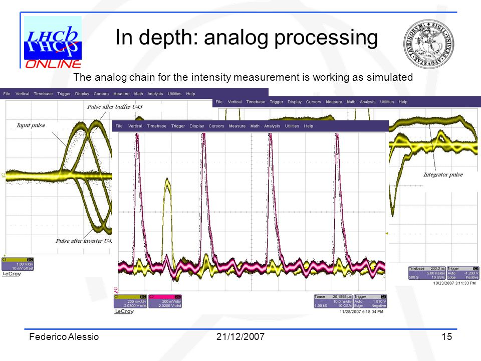 Federico Alessio21/12/200715 The analog chain for the intensity measurement is working as simulated In depth: analog processing