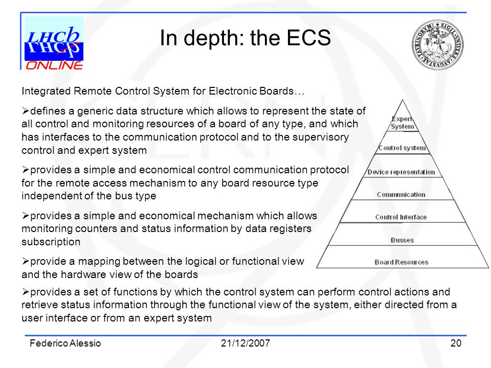 Federico Alessio21/12/200720 Integrated Remote Control System for Electronic Boards… In depth: the ECS  defines a generic data structure which allows to represent the state of all control and monitoring resources of a board of any type, and which has interfaces to the communication protocol and to the supervisory control and expert system  provides a simple and economical control communication protocol for the remote access mechanism to any board resource type independent of the bus type  provides a simple and economical mechanism which allows monitoring counters and status information by data registers subscription  provide a mapping between the logical or functional view and the hardware view of the boards  provides a set of functions by which the control system can perform control actions and retrieve status information through the functional view of the system, either directed from a user interface or from an expert system