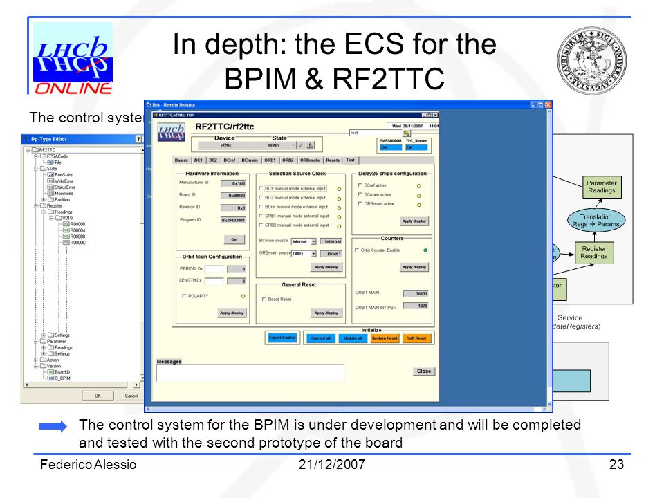 Federico Alessio21/12/200723 The control system for the RF2TTC is completely developed and fully working In depth: the ECS for the BPIM & RF2TTC The control system for the BPIM is under development and will be completed and tested with the second prototype of the board