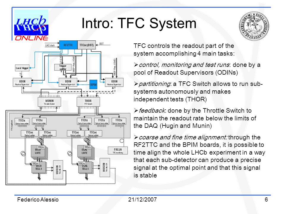 Federico Alessio21/12/20076 Intro: TFC System TFC controls the readout part of the system accomplishing 4 main tasks:  control, monitoring and test runs: done by a pool of Readout Supervisors (ODINs)  partitioning: a TFC Switch allows to run sub- systems autonomously and makes independent tests (THOR)  feedback: done by the Throttle Switch to maintain the readout rate below the limits of the DAQ (Hugin and Munin)  coarse and fine time alignment: through the RF2TTC and the BPIM boards, it is possible to time align the whole LHCb experiment in a way that each sub-detector can produce a precise signal at the optimal point and that this signal is stable