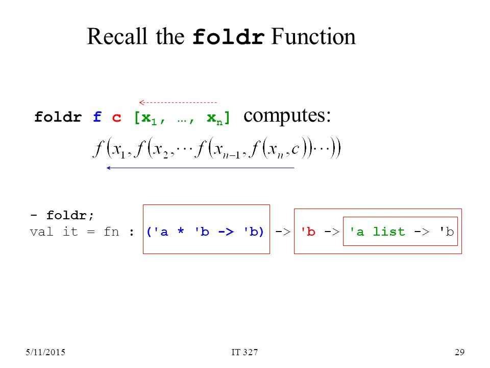 5/11/2015IT 32729 Recall the foldr Function foldr f c [x 1, …, x n ] computes: - foldr; val it = fn : ( a * b -> b) -> b -> a list -> b